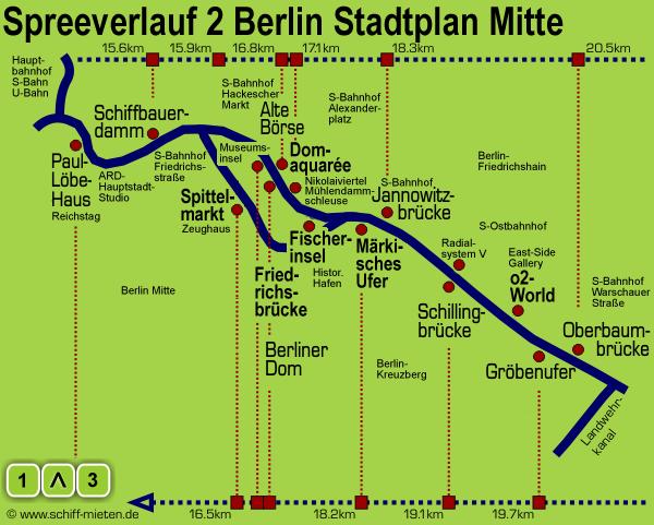 bootsverleih berlin mitte